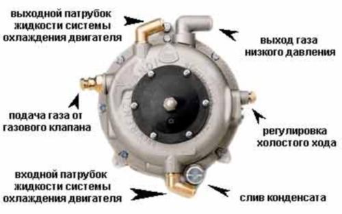 Схема газового редуктора ловато
