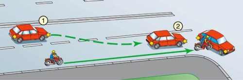 Поворот направо - Уроки вождения для начинающих