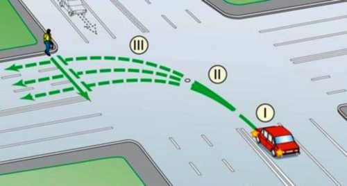 Пдд поворот на перекрестках