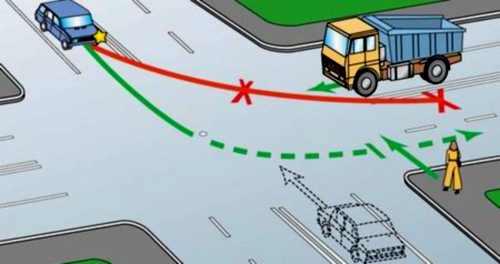 ДТП, при определении. налево из первой проезжей части из правого ряда, я могу занять любую из полос?