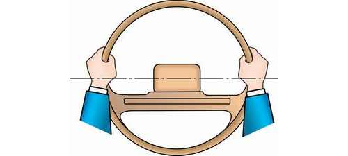Куда крутить руль при движении задним ходом